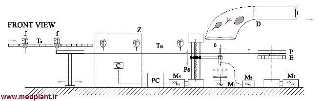 دستگاه جداسازی کلاله 2